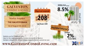 August market snapshot - The Galvestonian