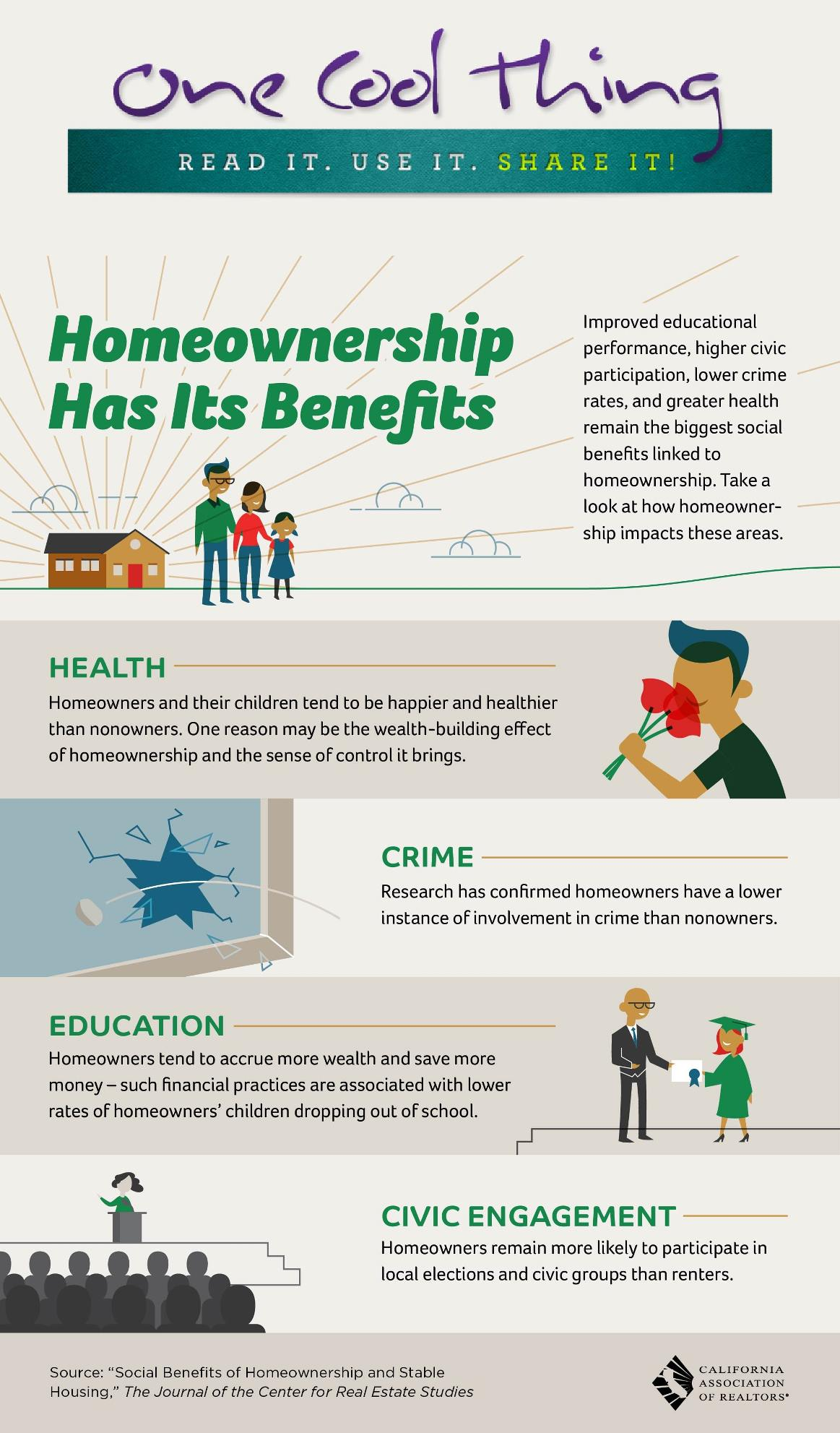 Homeownership-Benefits