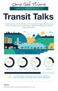 Transit-Talks