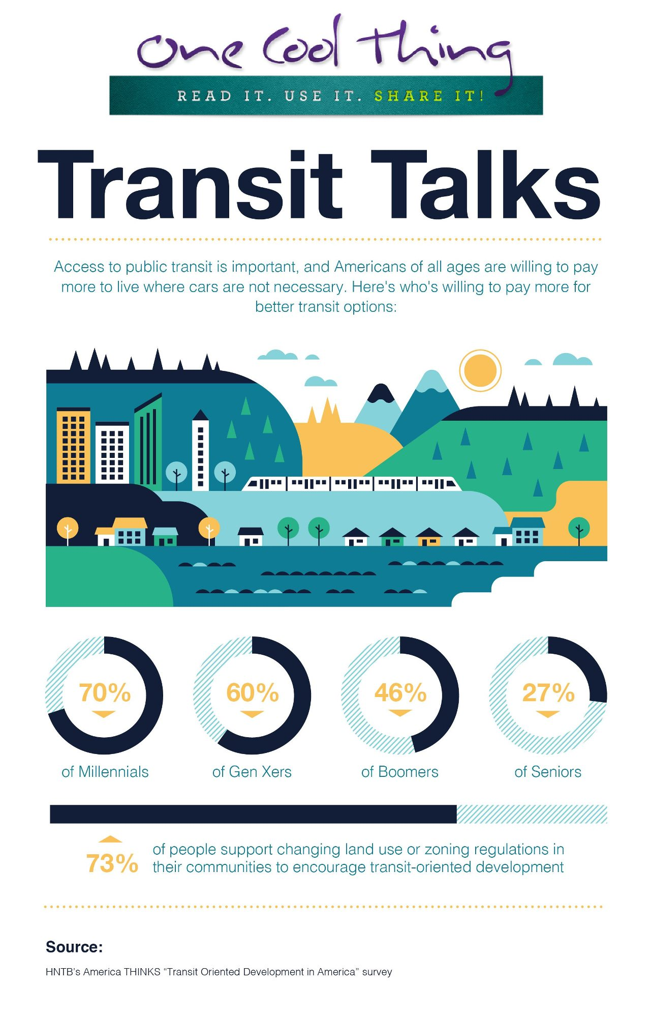 Transit-Talks