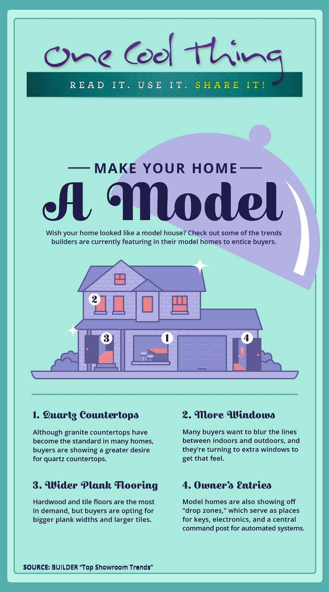 Make Your Home a Model Home infographic